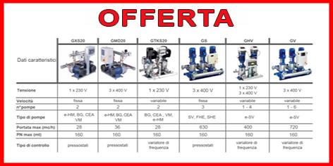http://www.elettrotecnicaventurini.com/prodotti/GRUPPI_PRESS_WEB.JPG